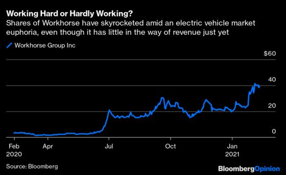 Amazon and UPS Are Kingmakers in EV Bubble