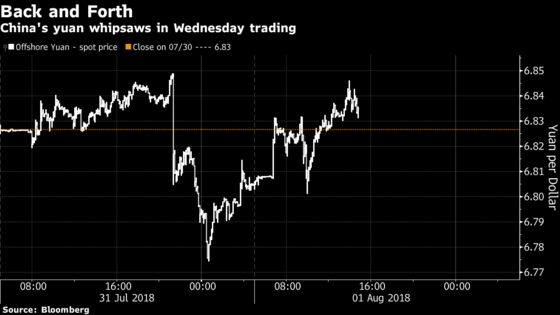 China Stocks, Yuan Slide as Hopes for Politburo Boost Fizzle Out