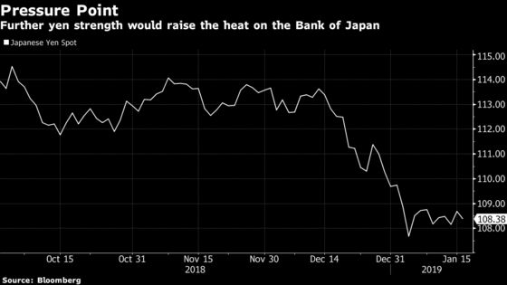 Yen Likely to Hit 80s in Next Recession, Ex-BOJ Official Says