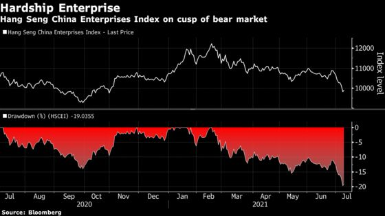 Asia at Epicenter of Market Fears as China Easing Stokes Concern