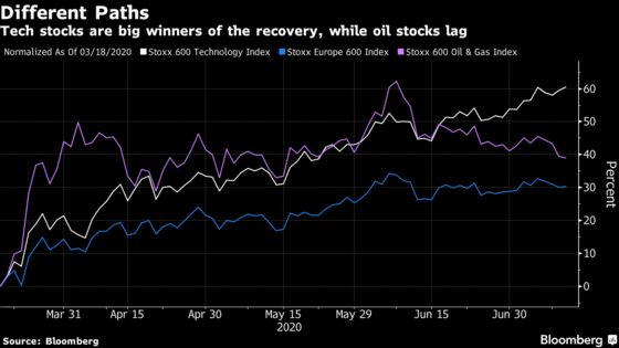 Europe Looks to 'Messy' Earnings That May Test Market's Optimism