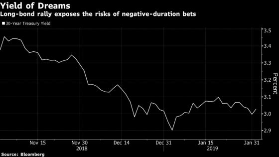 Bond Titan Says Betting That Fed Hikes Are Over Is 'Very Misguided'