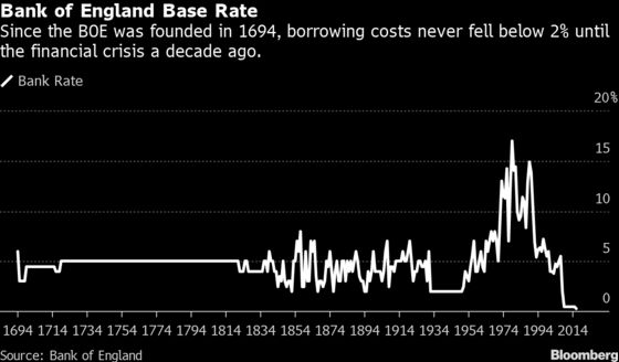 BOE Has a Powerful Tool to Tighten Policy Without Raising Alarm