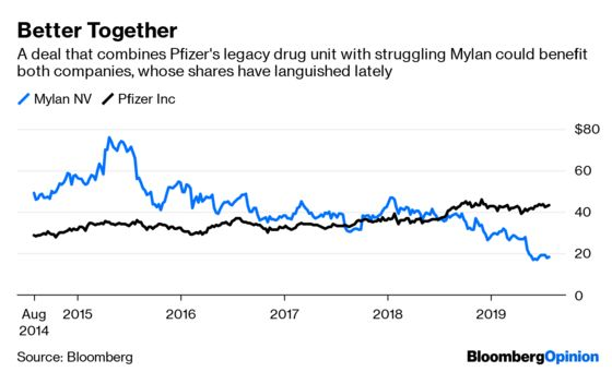 Pfizer-Mylan Generic Giant Solves Two Problems With One Deal