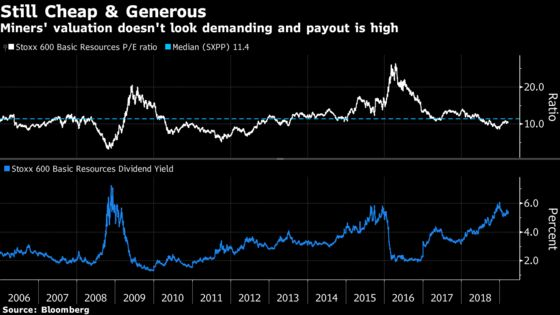 Party Might Not Be Over for the Best Chinese Proxy: Taking Stock