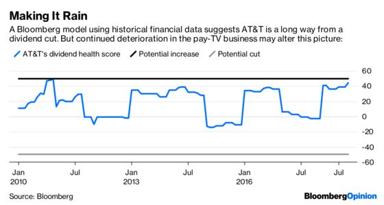 AT&T Can Afford Its Dividend ... for Now