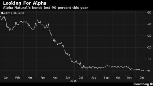 Alpha Natural Resources Distressed Debt Exchange
