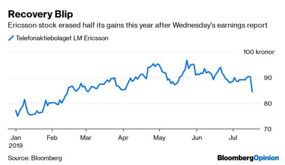 Ericsson Blames the Analysts for Its Ills