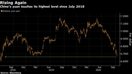 Strongest Yuan in Two Years Tests China's Tolerance for Gains