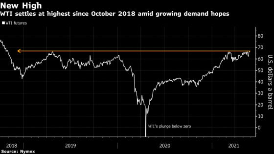 Oil Hits Highest in More Than Two Years as Demand Hope Grows