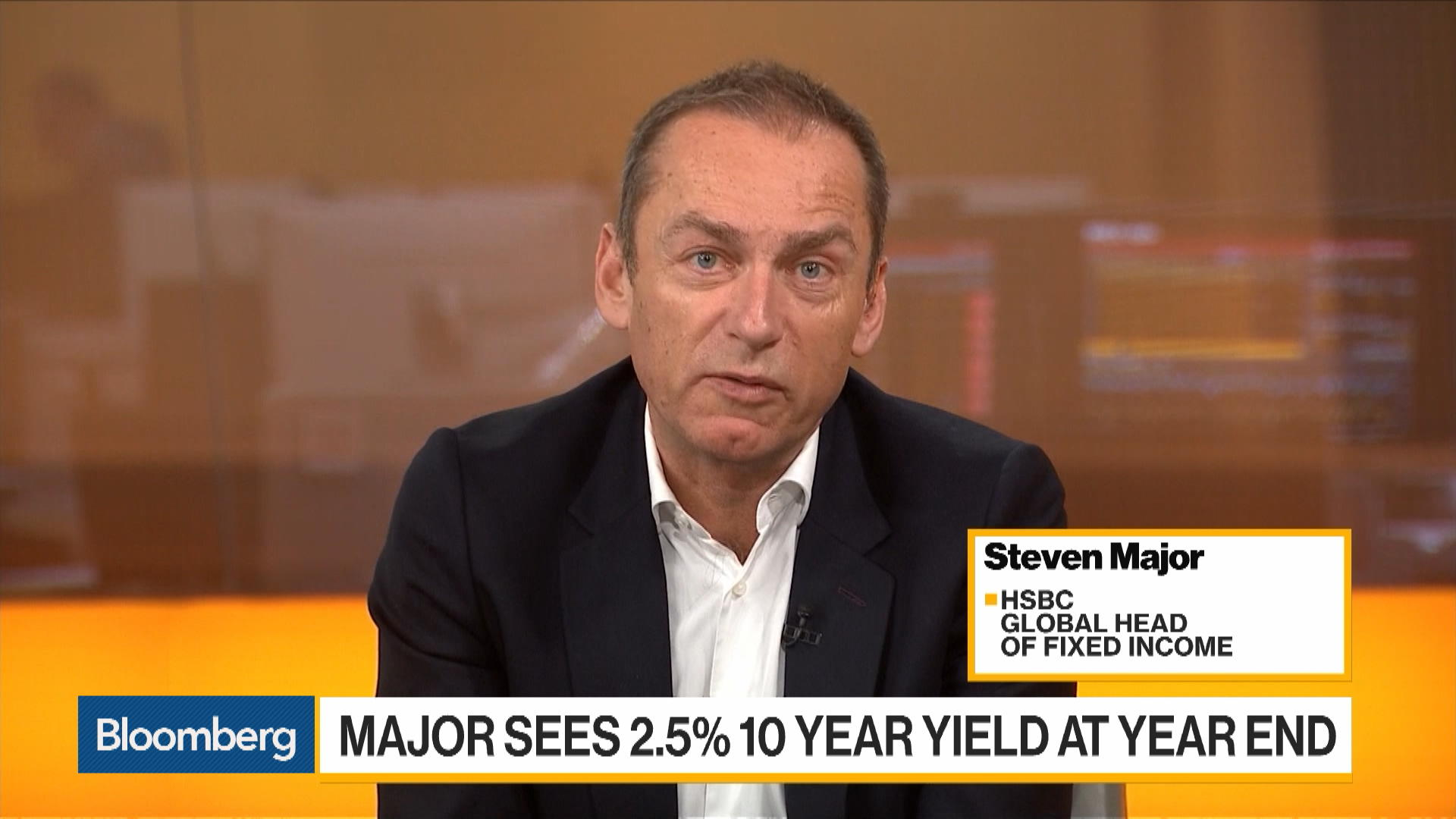 When It Comes to Rates, What Are Central Banks Going to Do