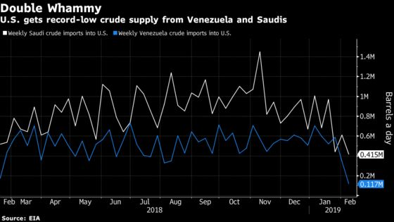 Venezuela andSaudi Arabia Ship Record-Low Oil to U.S.