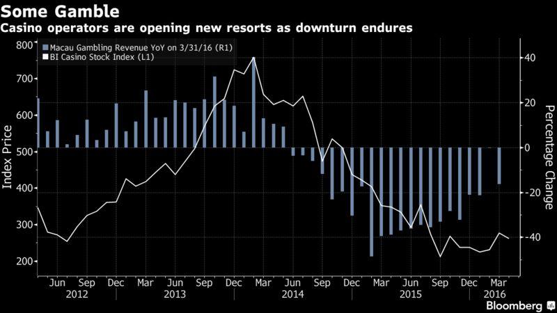 Gambling help economy mississippi gulfport casino winners