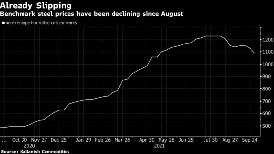 Power and Chips Darken the Outlook for Europe's Steelmakers
