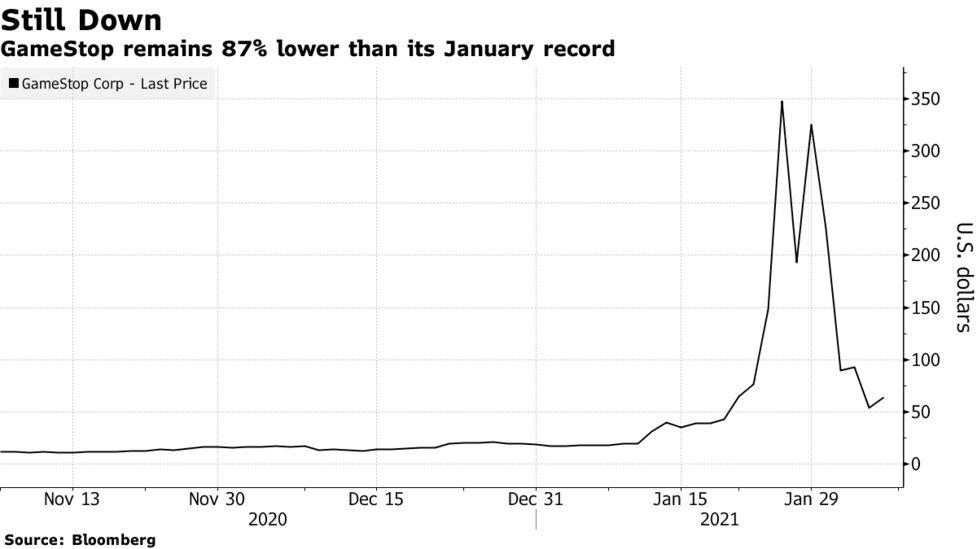 ストップ 株価 ゲーム