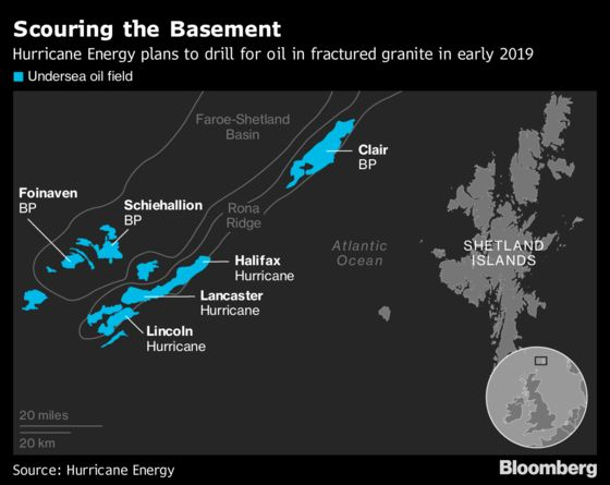 Is a Shale-Sized Oil Boom Hiding in Britain's Atlantic Bedrock?