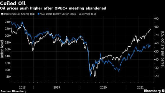 Oil Price Spike Risks Wider Market Swings Amid Inflation Fears