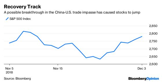 StocksCan Forget About a Big Leap From China Trade Deal