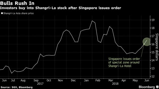 The Singapore Stocks to Watch Amid Trump and Kim's Historic Meet