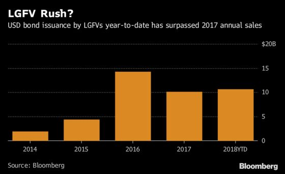 China Ratings Firm Bets on LGFV Bond Rush for Offshore Push