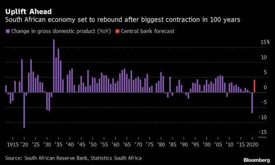 Goldman Hires to Grab a Piece of $1 Billion in South Africa Fees
