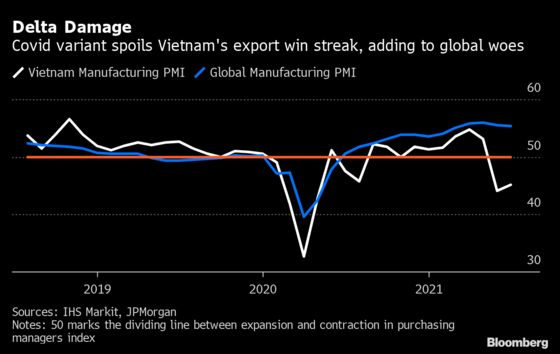 Tangled Vietnam Supply Chain Highlights Threat to Global Economy