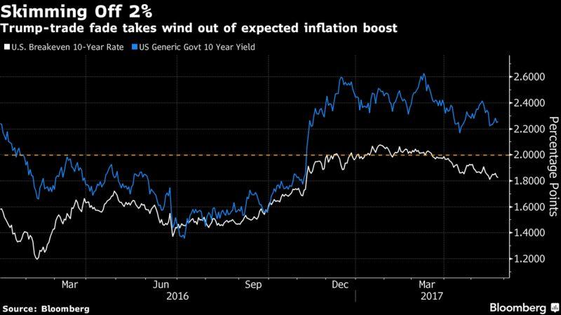 Нефть бьет по акциям энергетических компаний; фунт снижается