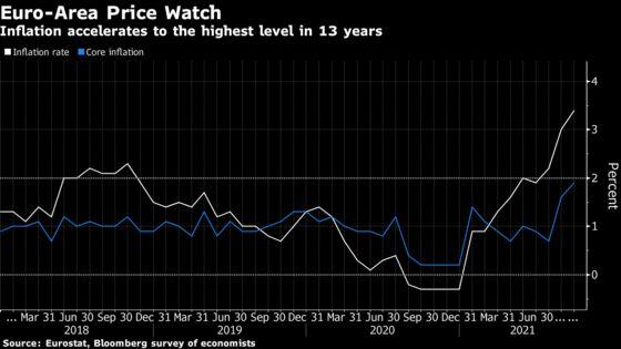 U.S. Payrolls Hinge on Progress With Record Vacancies: Eco Week