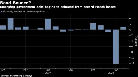T. Rowe Urges Being 'Early' for Emerging Debt's Coming Recovery