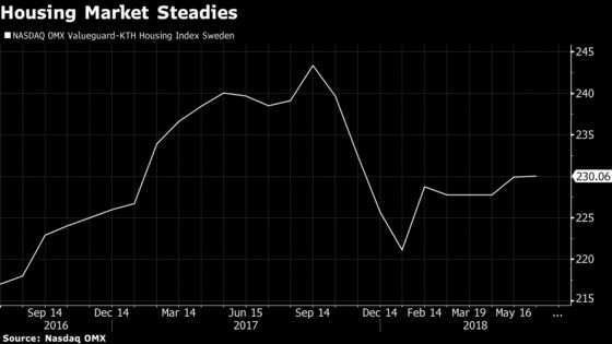 Gloom Is Setting in Among Swedes as Inflation Expectations Jump