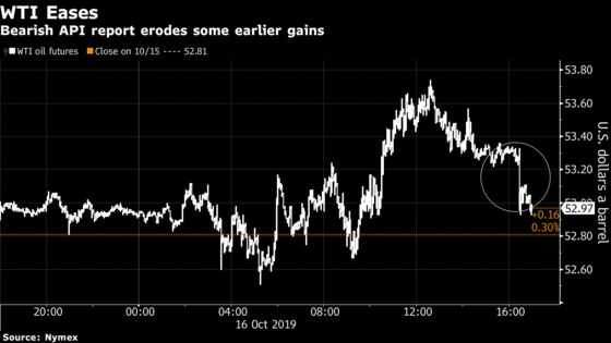 Oil Slips Back After API Reports Larger-Than-Expected Stock Gain