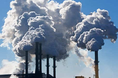 Industrial Emission Limits