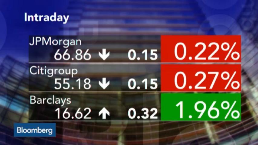 Jpmorgan Citigroup Ubs Stock Market Movers Bloomberg