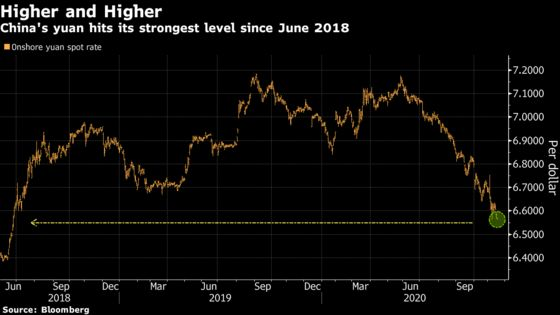 China's Yuan Jumps to Strongest Since 2018 as Optimism Prevails