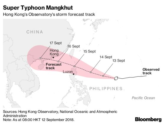 Super Typhoon Intensifies in Pacific and Heads Toward Hong Kong