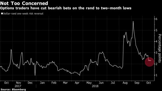 Markets Unfazed With Pressure on Finance Minister Before South Africa Budget