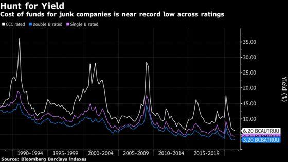 U.S. Bankruptcy Tracker: Easy Money Mutes Distress