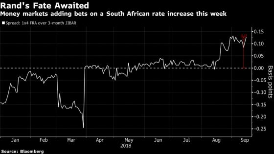 Rates Mantle Passes to S. Africa as Central Banks Fight EM Bears
