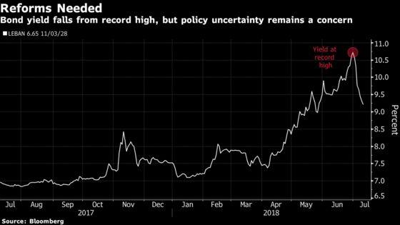 Bond Yields Are Juicy, But Don't Hide Lebanon's Debt Burden