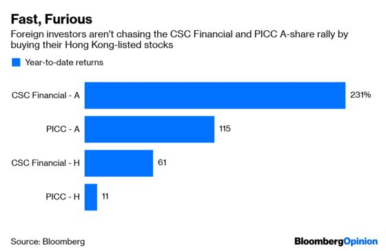 China's Retail Investors Are No Suckers