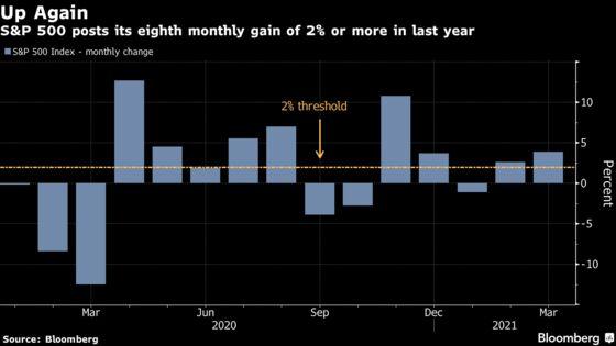 Tech Shares Push Stocks Higher; Crude Oil Falls: Markets Wrap