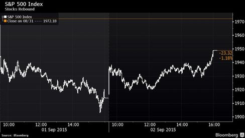 U.S. stocks surge in late-afternoon trading