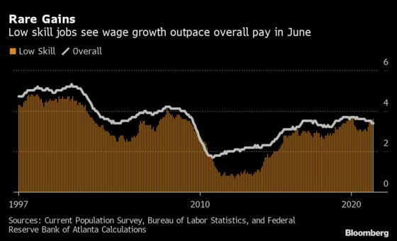 Corporate America Is Ponying Up for Workers Suddenly in Demand