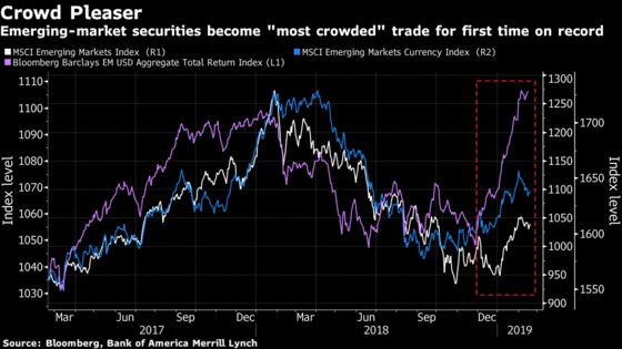 Warning Signs Flash for HSBC, Merrill in Emerging Market Rally