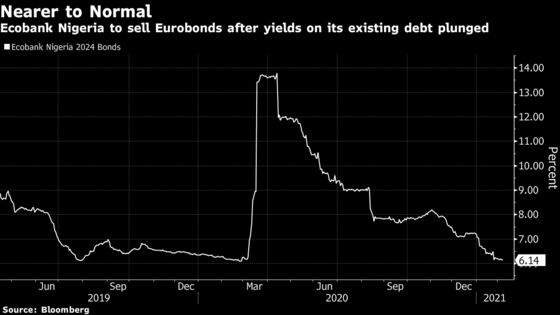 Ecobank Nigeria Hires Citi, Mashreq for $300 Million Eurobond