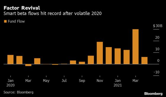 Quant-Inspired ETFs Are Breaking Records and Beating the S&P 500