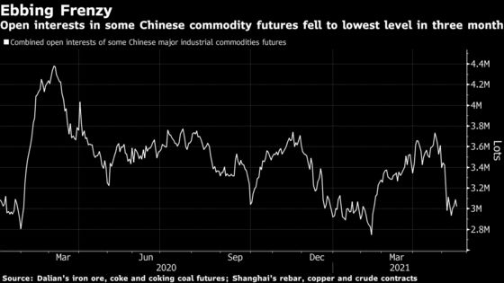 Chinese Commodities in Sea of Red as Global Rout Spreads East