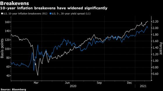 Pimco Sees Risk in Premature Calls on Pandemic and Inflation