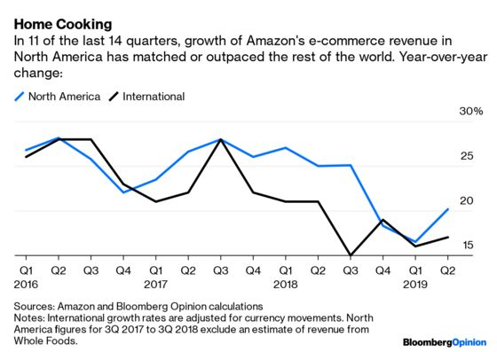 Amazon Isn't Looming as an Automatic World Conqueror