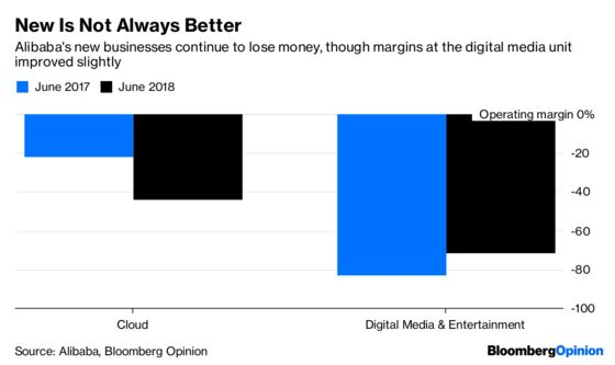 Alibaba's Exceptions Are the New Rule for Earnings